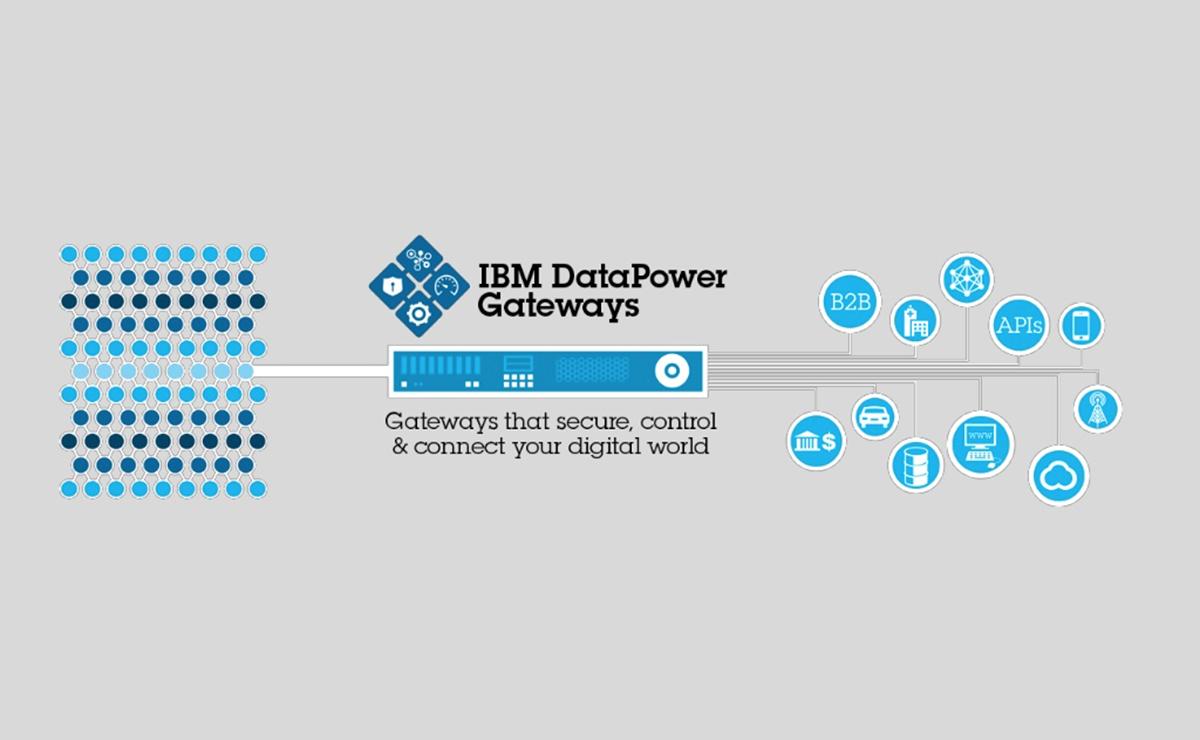 IBM DataPower Application Gateway & Firewall