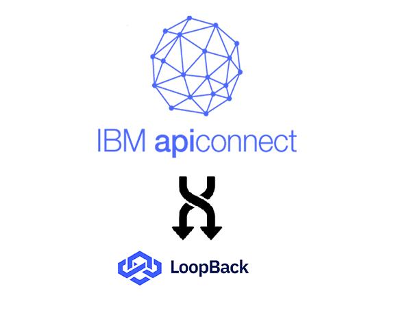 API Connect LoopBack