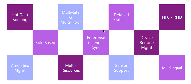 FlexO Features Overview
