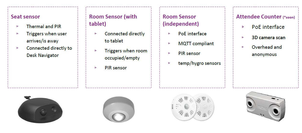 FlexO Sensor Support