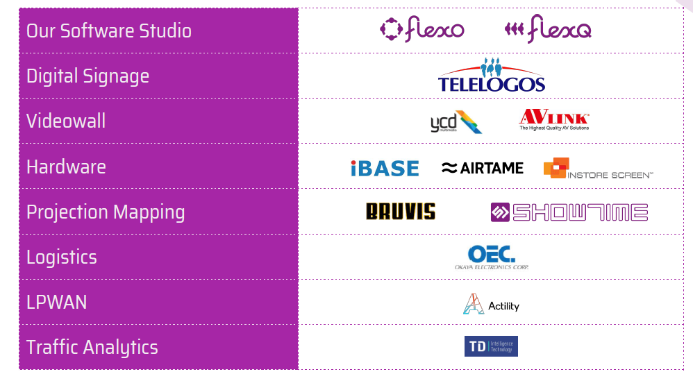 Our omnichannel solution partners
